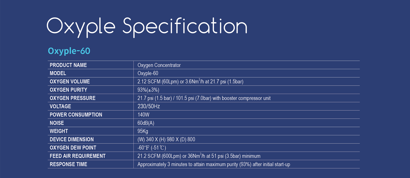 oxygen concentrator oxyple specification oxyple 60